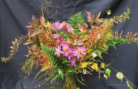 November arrangement of the month,November flowers,Amanda Jarrett,the garden website.com,the garden website